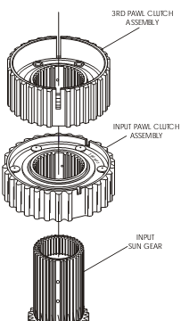 THM 4T65-E - New Design &quot&#x3B;Pawl&quot&#x3B; Clutch Type Freewheel For Input And Third