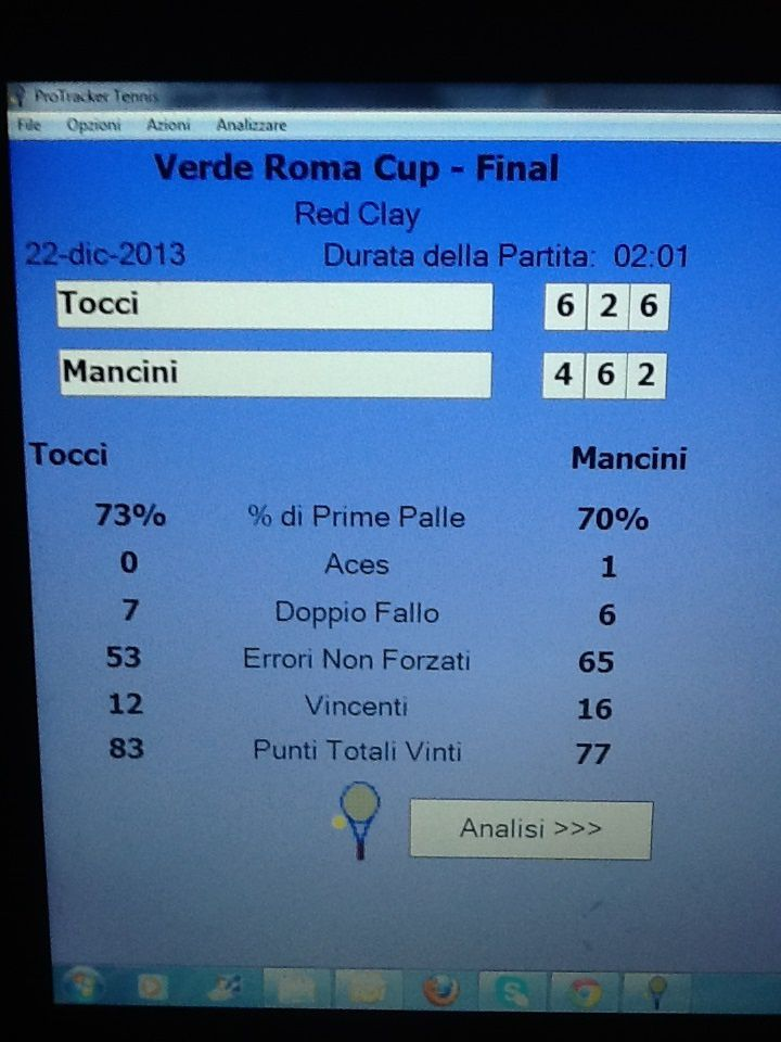 Verde Roma Cup