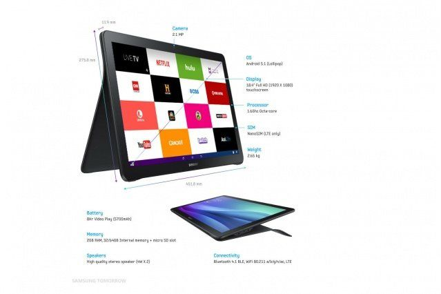 Samsung's 18.4-inch Galaxy View tablet is the portable, touchable TV you always wanted