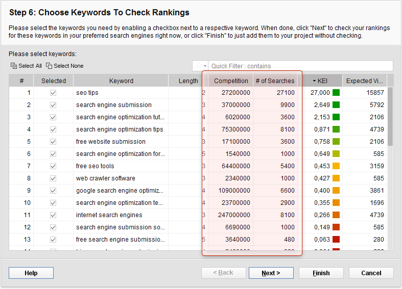 Get SEO PowerSuite to Help You Improve Your Keywords Search Engine Rank