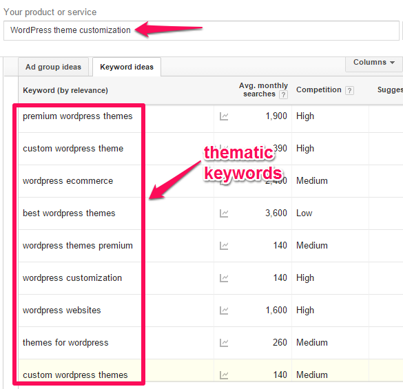 The Detailed Guide to Off-page SEO