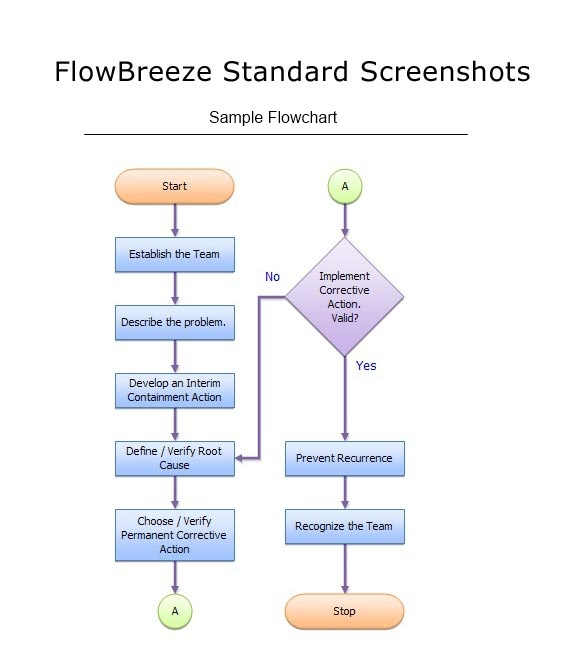 Get FlowBreeze to Do it, Flow Chart it and Improve it