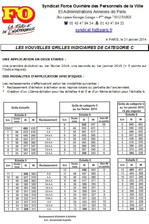 Nouvelle grille indiciaire position fo force ouvriere - Grille indiciaire de la fonction publique ...
