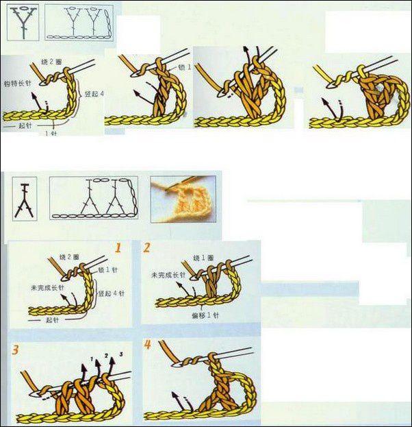 Петли этой цепочки называют воздушными. Условные обозначения, знаки для схем вязания крючком: - Воздушная петля