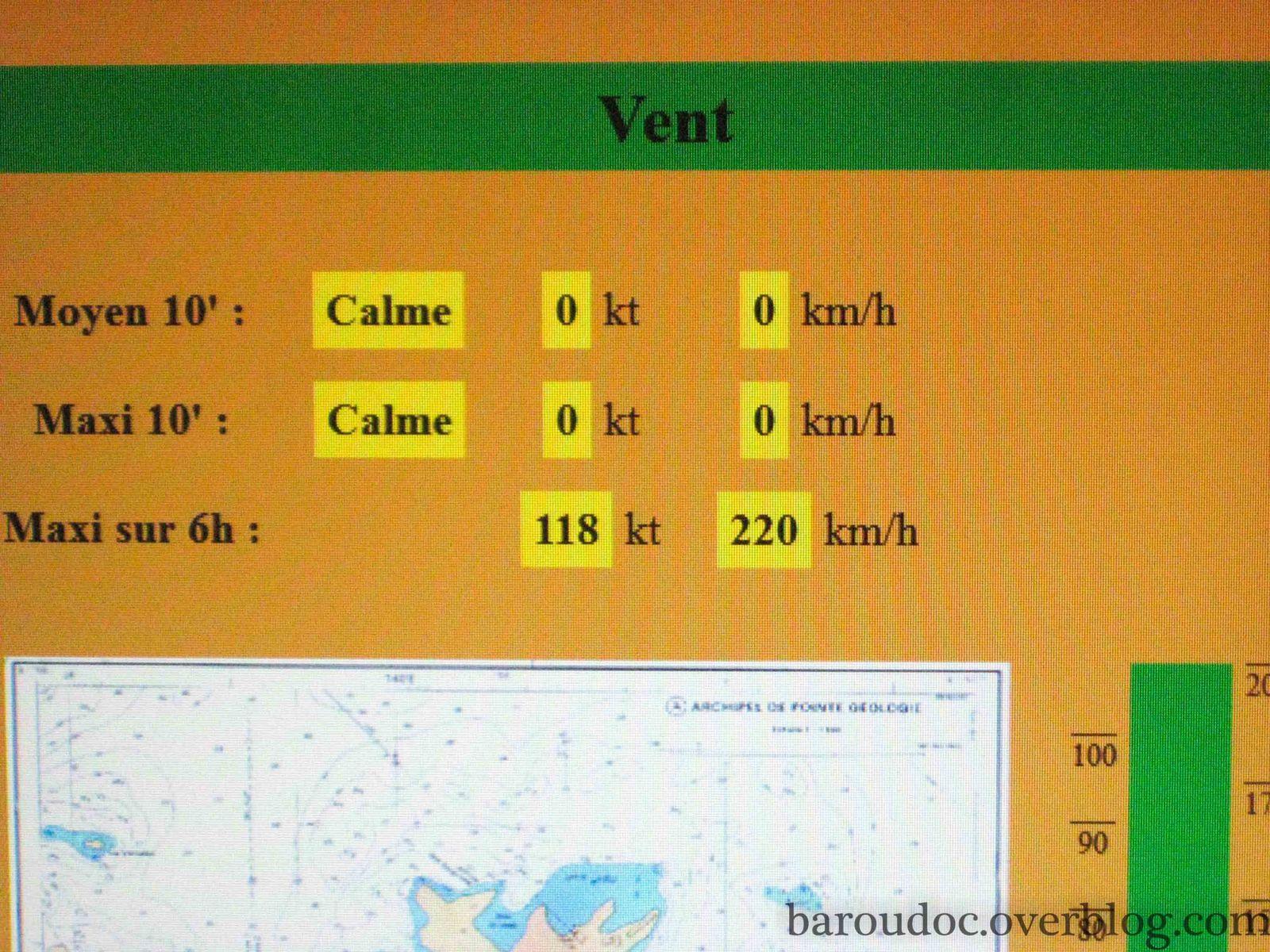 L'anémomètre n'a pas aimé &#x3B; il s'obstine à indiquer 0 km/h !