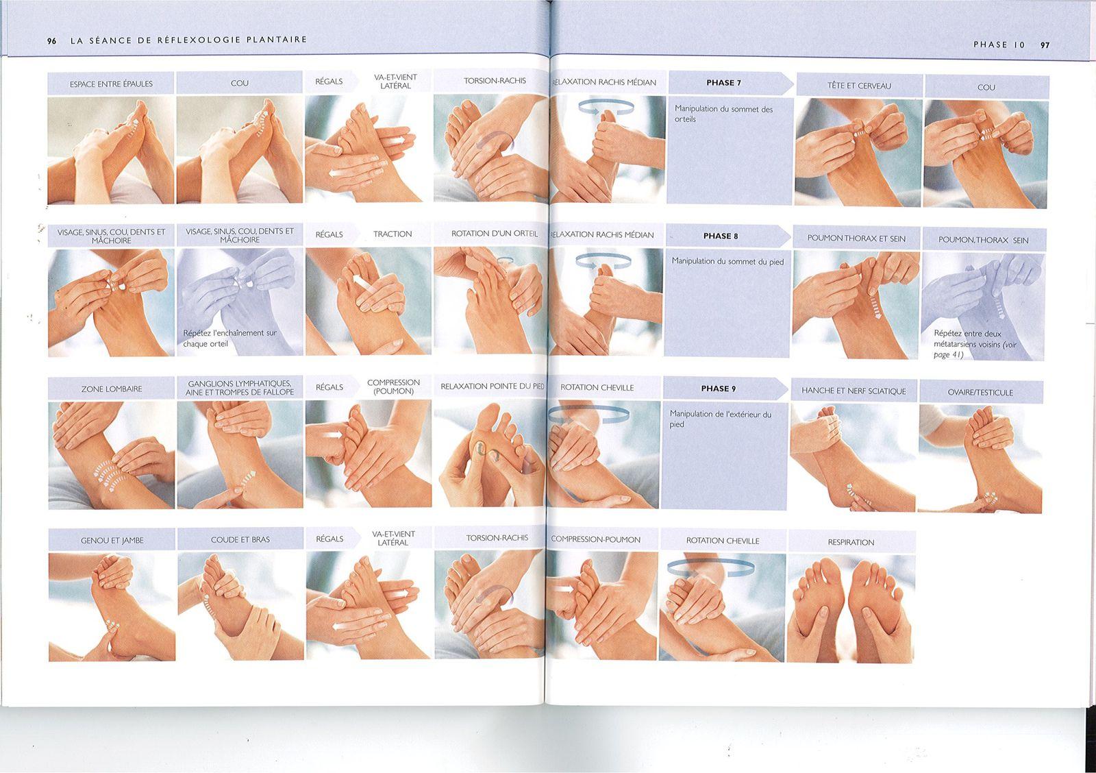 Réflexologie pour les pieds