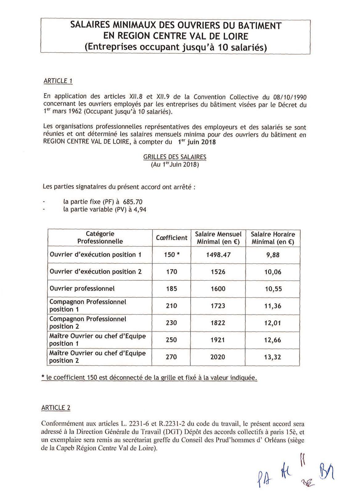 Le Salaires Des Ouvriers Centre Val De Loire Cnc Batiment Cfdt
