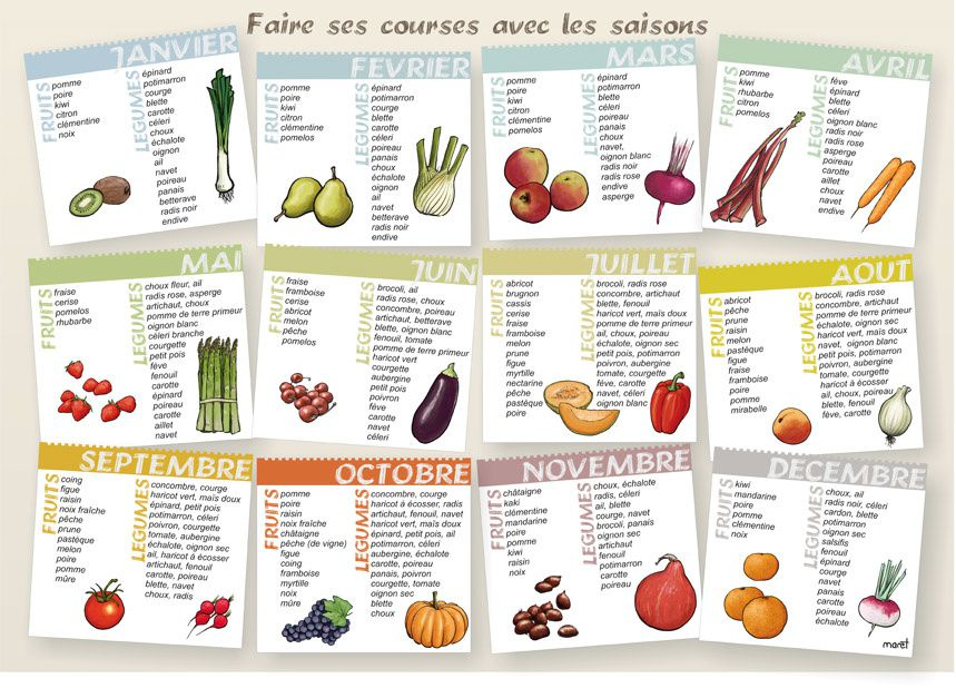 Fruits l gumes de saison la r union ladilaf - Fruit et legumes de saisons ...