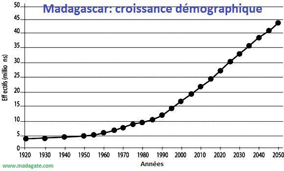 Madagascar: préservez la Nature, s'il vous plaît !