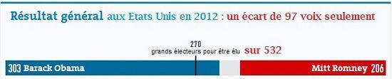 Madagascar présidentielle 2013, 2è tour : accuser puis créer de toutes pièces