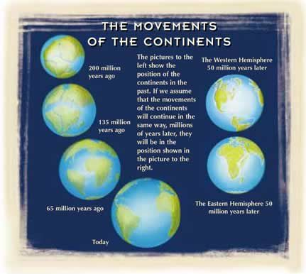 The Movement of Mountains in Quran