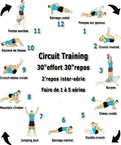Programme Fitness sans matériel de 12 exercices pour maigrir