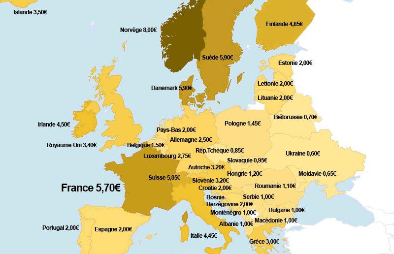 5,70 euros la pinte en moyenne, n'essayons même pas de convertir en francs, on va devenir fous!!!
