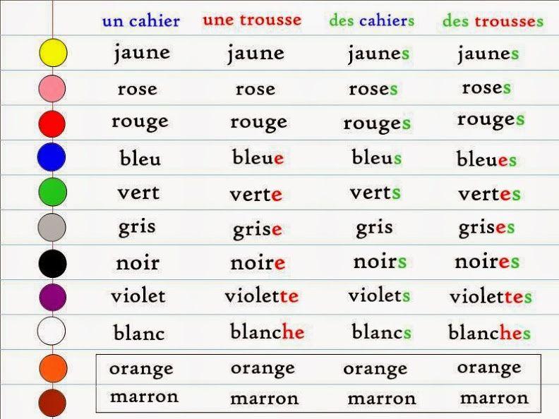 Le pluriel des adjectifs de couleur