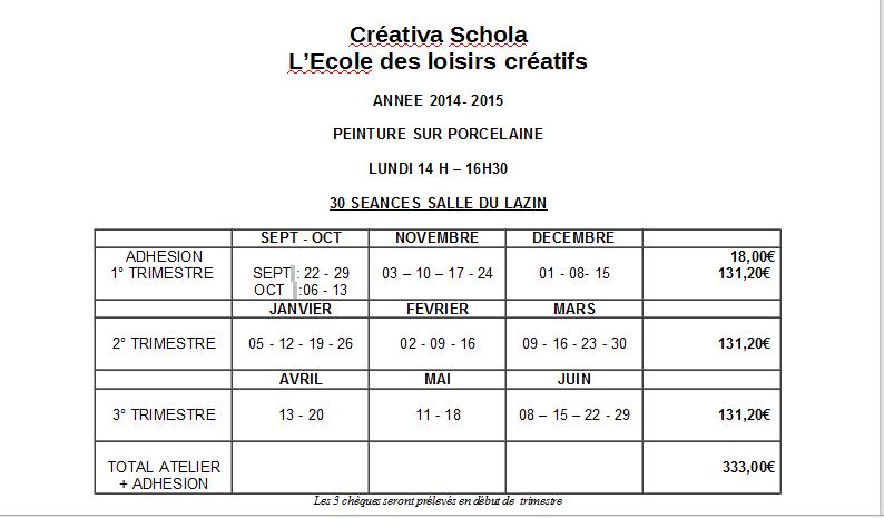 Dates des différents cours