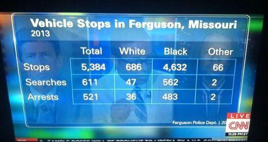 Ferguson, il paradigma americano e il virus del razzismo