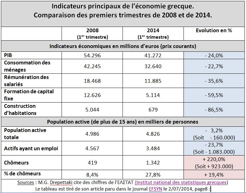 Les Déconnomistes à Aix-en-Provence.
