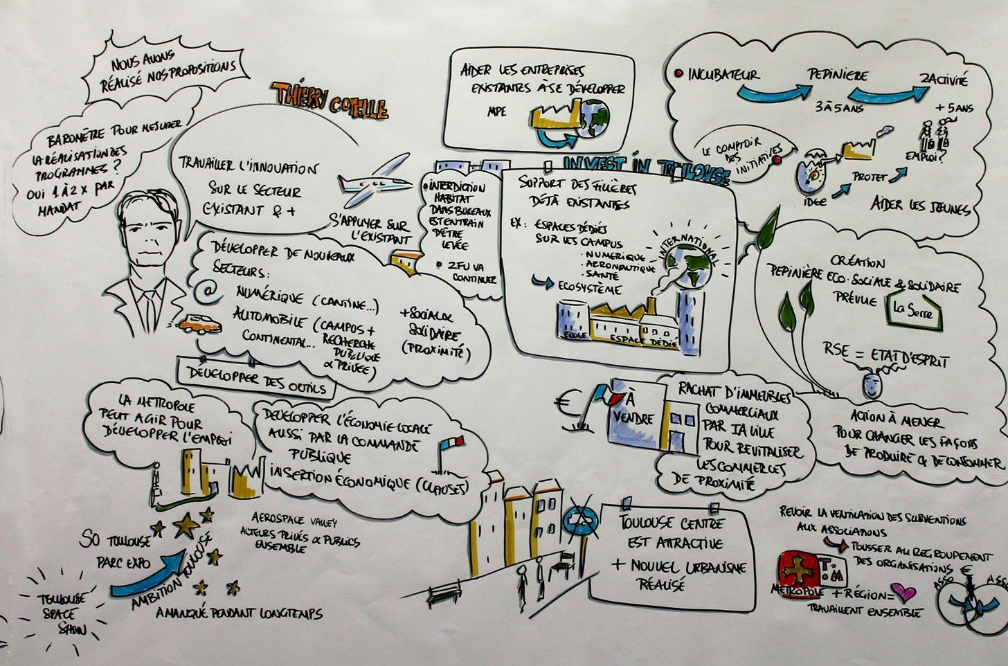 Débat Développement Eco : intervention de Thierry Cotelle