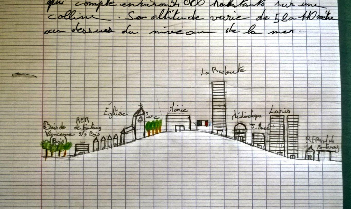 Représenter la ville: une coupe de Fontenay-sous-Bois.