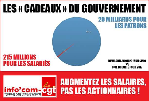 """LES """"CADEAUX"""" DU GOUVERNEMENT : AUGMENTEZ LES SALAIRES, PAS LES ACTIONNAIRES"""