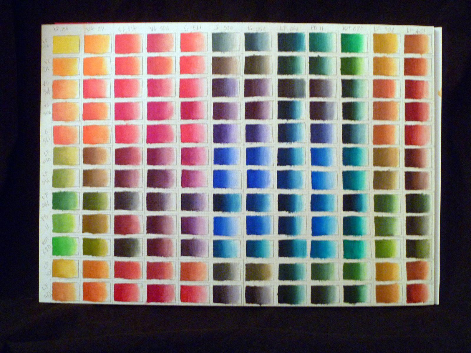Palette - En colonne je met la couleur majoritaire et en ligne la minoritaire (évidement, en diagonale on a la couleur pure, soyons logiques)