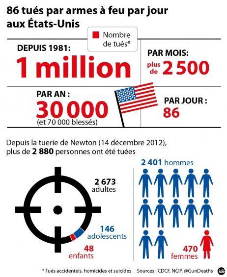 idé pour France info