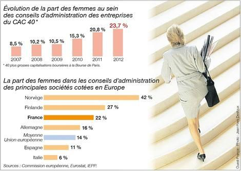 Source : Ouest France