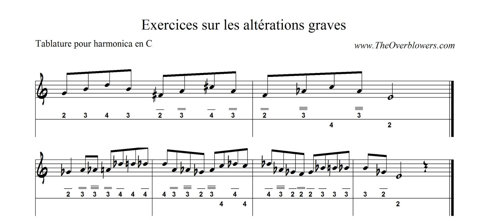 Exercices d'altérations