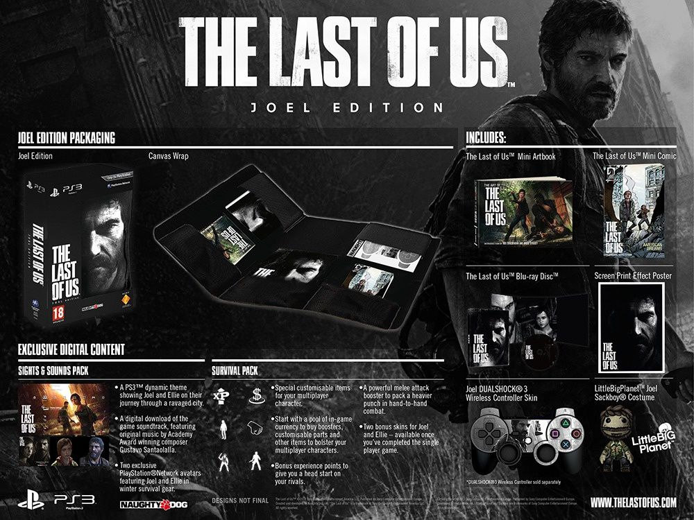The Last of Us - Edition Joel [Unboxing]