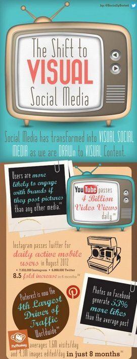 Visual Storytelling: la parola alle immagini
