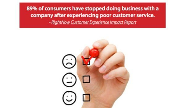 Fonte - RightNow Consumer Experience Impact Report