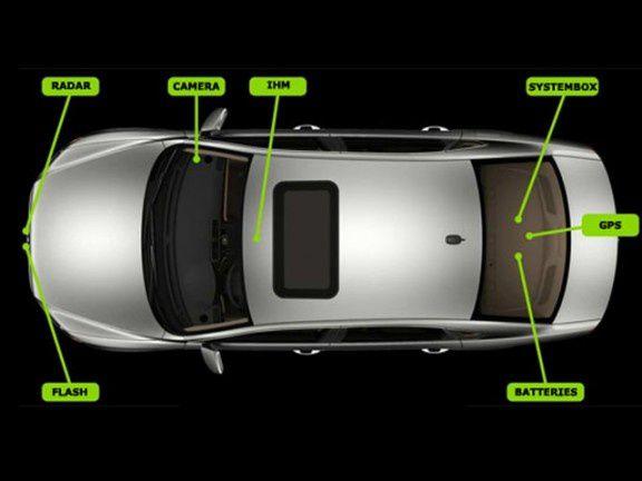 le radar mobile mobile compar 39 auto. Black Bedroom Furniture Sets. Home Design Ideas