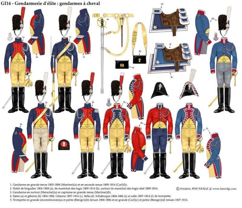 1/Gendarme d'élite au quartier général de Napoléon. Peinture de François Flameng.  2/ Planche www.histofig.com  3/Reconstitueurs Waterloo 2015 .