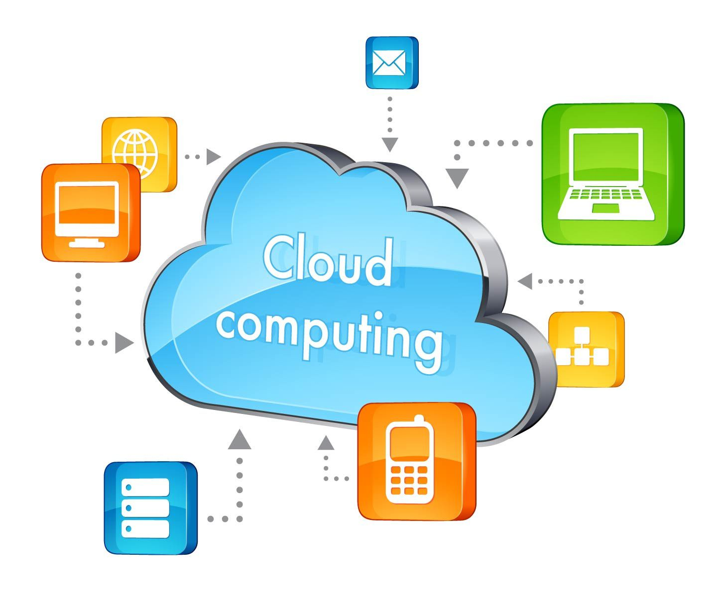 Cloud computing d finition le cloud computing for Definition architecture informatique