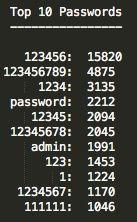 Deux millions de mots de passe volés par un botnet trouvés sur un serveur