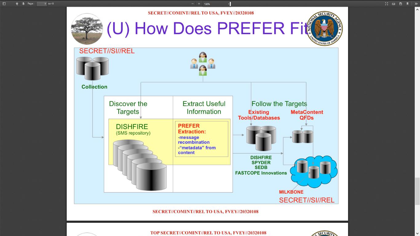 la NSA récolte chaque jour 194 millions de SMS !