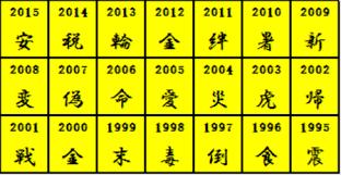 On fait le bilan&#x3B; kanji de l'année et prénoms pour bébés 2016