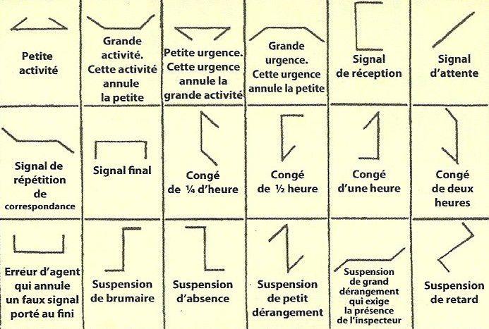 Le Télégraphe Chappe, Saint-André, Maurienne.