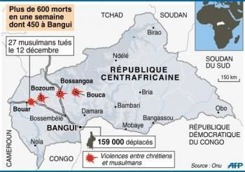 DECLARATION DE LA COORDINATION DES CENTRAFRICAINS 02/CCF/C/14