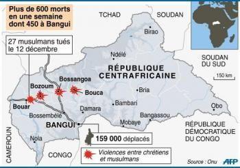 Centrafrique : trois morts et pillages dans des attaques de villages