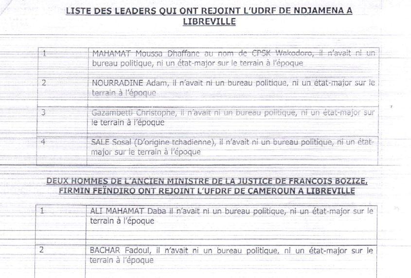Quand l'UFDR &quot&#x3B;Fondamental&quot&#x3B; révèle la liste de ses &quot&#x3B;généraux&quot&#x3B; et les noms de ses soutiens et complices