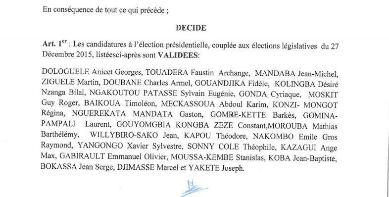Décision de la Cour constitutionnelle sur les candidatures à l'élection présidentielle