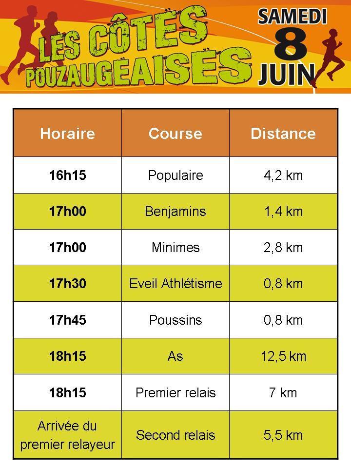 Les horaires des Côtes Pouzaugeaises 2013