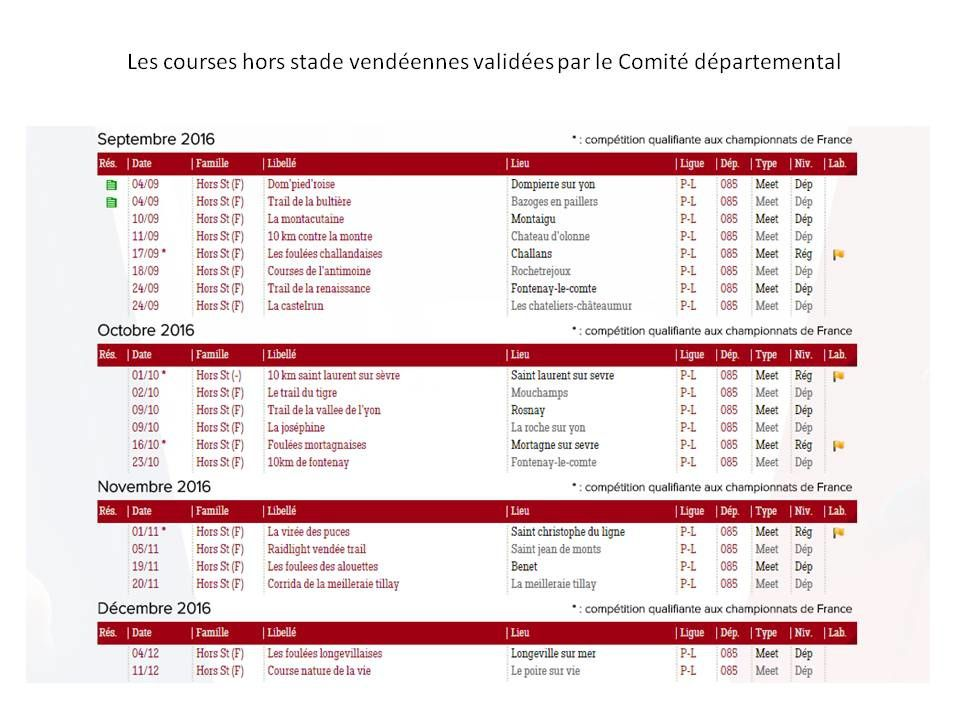 Planning des courses hors stade