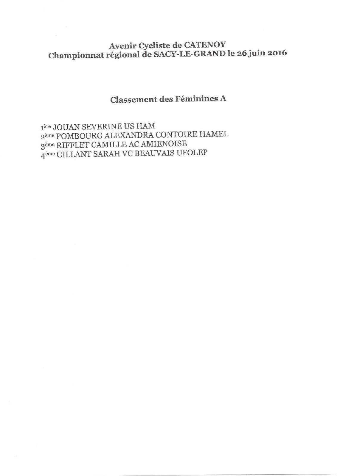 Résultats du Championnat Régional Cyclosport UFOLEP Aisne de SACY LE GRAND du 27/06/16