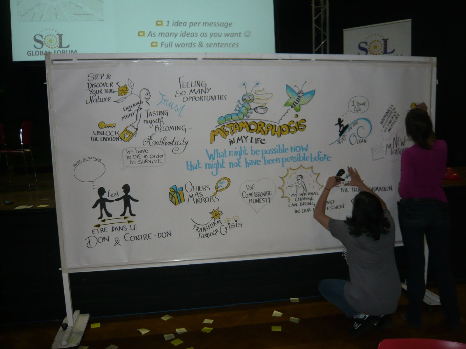 """Global Forum Sol : l'évaluation de l'expérience  """"casque d'apprentissage"""""""
