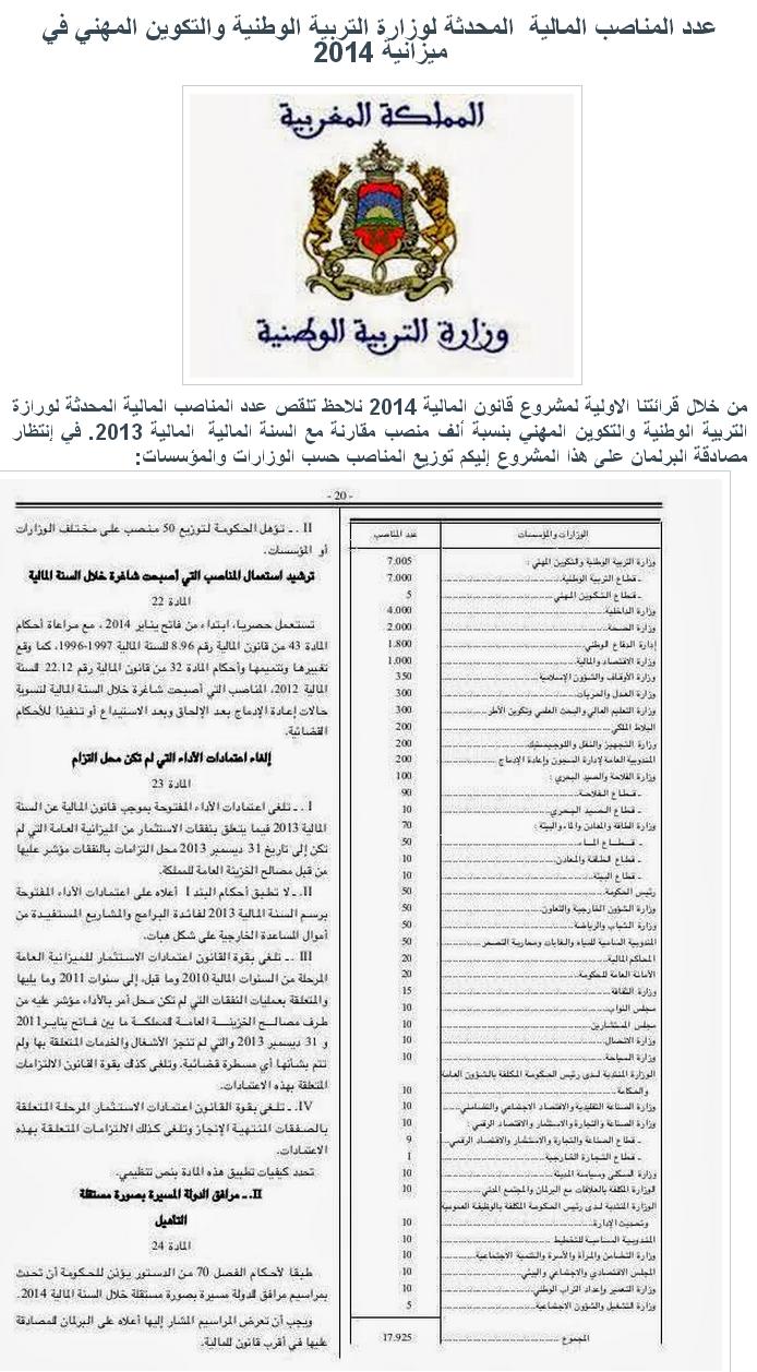 عدد المناصب المالية2014
