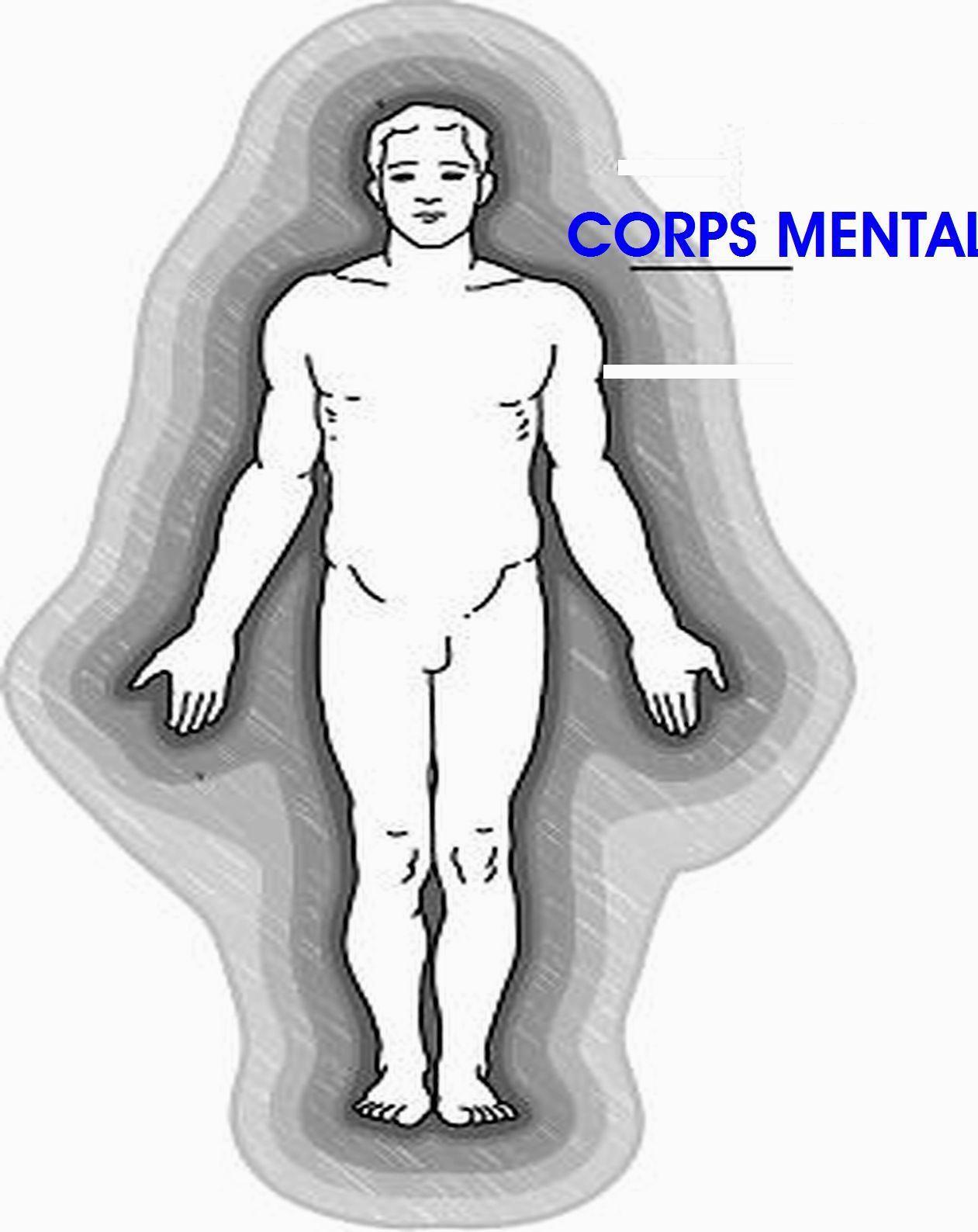 La profonde signification du dicton de Socrate  Homme connais-toi toi-même inscrit sur le temple de Delphes ( connaître nos 4 corps inférieurs )