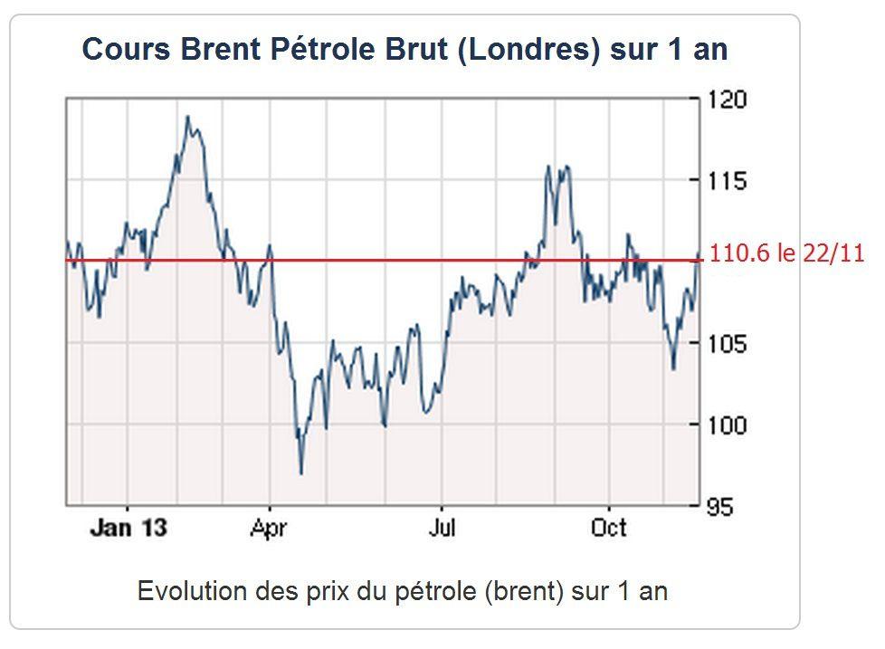 Le raffinage français en crise