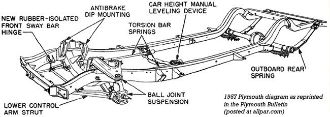 1955 Chevy Front Suspension Diagram on 1965 mustang radio wiring diagram